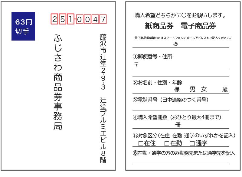 藤沢「ふじさわ元気回復プレミアム商品券」の購入申込ハガキ