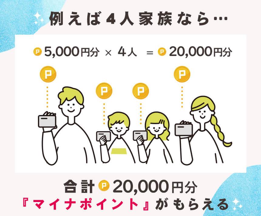 4人家族なら2万円分のマイナポイントがもらえる