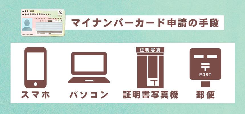 マイナンバーカード申請の手段