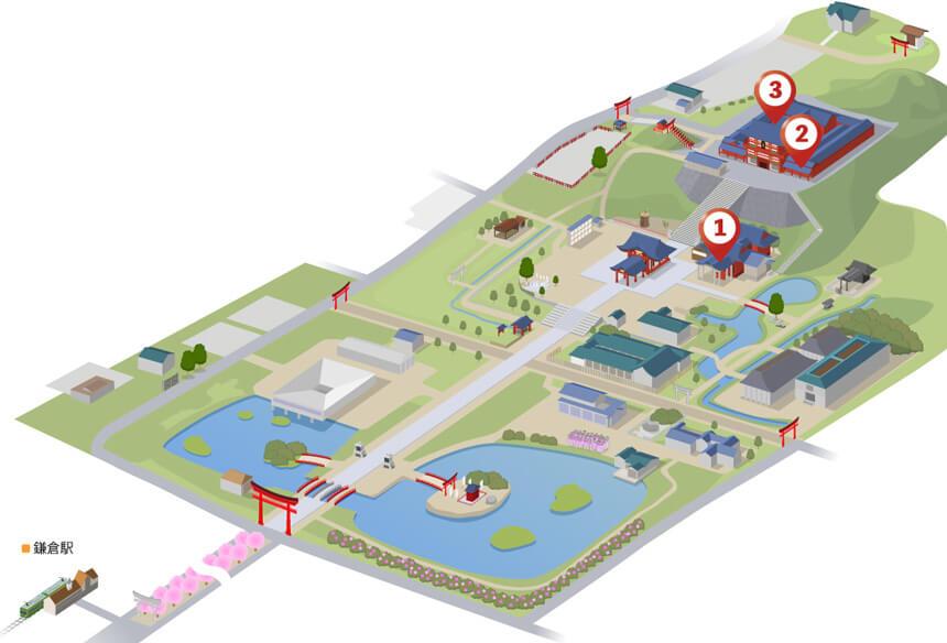 鎌倉『鶴岡八幡宮』の祈祷の流れマップ